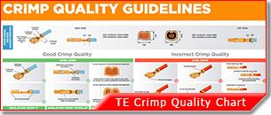 TE Crimp Quality